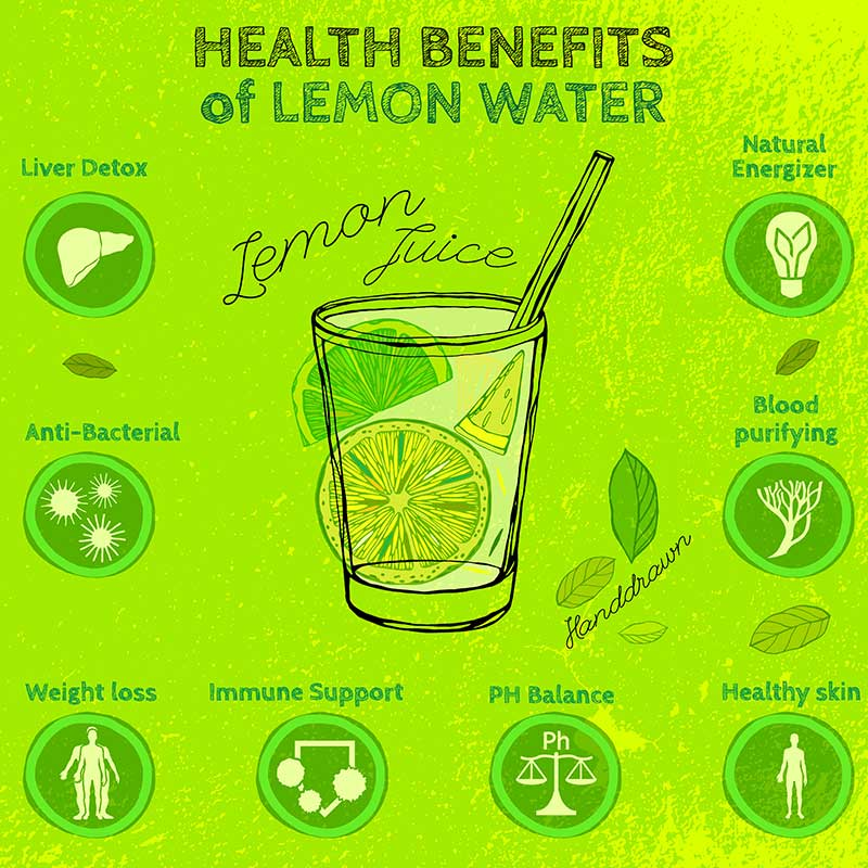 benefits-of-water-with-lemon