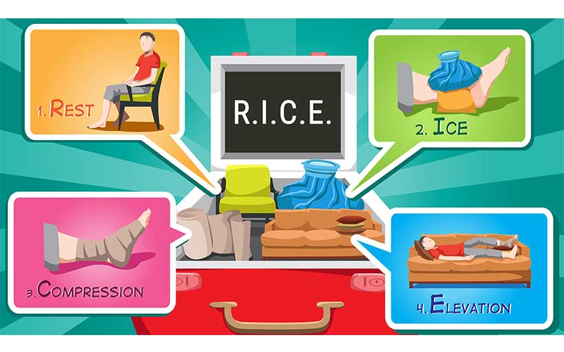 RICE-rest-ice-compression-elevation